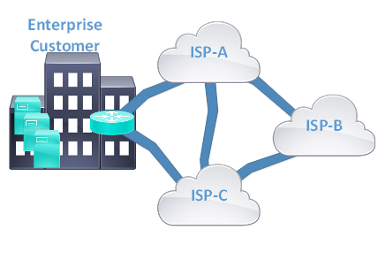 BGP Between ISP and Enterprise Network
