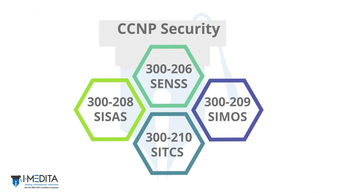 5 Best Network Security Certifications for Network Engineers